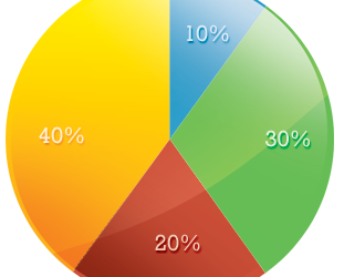 OA_Sidebar_pie_chart